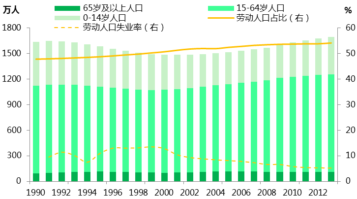 一带一路系列之哈萨克斯坦钢铁投资前景分析