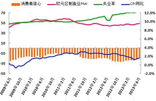 8月份国内外宏观经济分析报告
