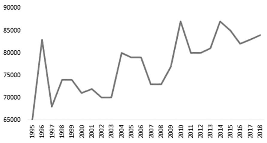 下半年铁矿石供需形势严峻