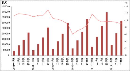 单季gdp是同比还是环比_央行发布宏观经济分析报告 通胀预期有所显现