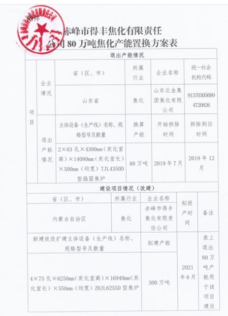 赤峰市得丰焦化有限责任公司80万吨焦化产能置换方案