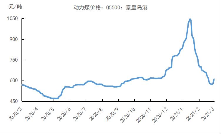 中国gdp的计划_实现 碳中和 会让中国更加富裕